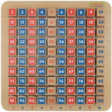 1-100 Counting Board